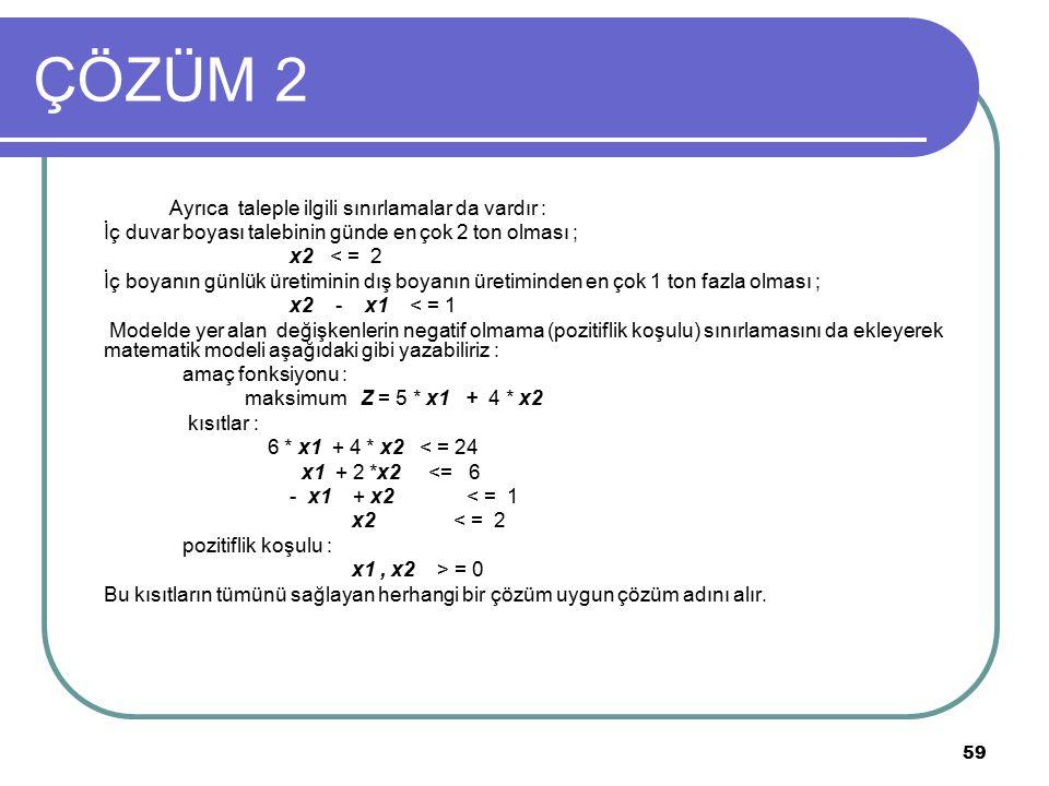 59 ÇÖZÜM 2 Ayrıca taleple ilgili sınırlamalar da vardır : İç duvar boyası talebinin günde en çok 2 ton olması ; x2 < = 2 İç boyanın günlük üretiminin dış boyanın üretiminden en çok 1 ton fazla olması ; x2 - x1 < = 1 Modelde yer alan değişkenlerin negatif olmama (pozitiflik koşulu) sınırlamasını da ekleyerek matematik modeli aşağıdaki gibi yazabiliriz : amaç fonksiyonu : maksimum Z = 5 * x1 + 4 * x2 kısıtlar : 6 * x1 + 4 * x2 < = 24 x1 + 2 *x2 <= 6 - x1 + x2 < = 1 x2 < = 2 pozitiflik koşulu : x1, x2 > = 0 Bu kısıtların tümünü sağlayan herhangi bir çözüm uygun çözüm adını alır.