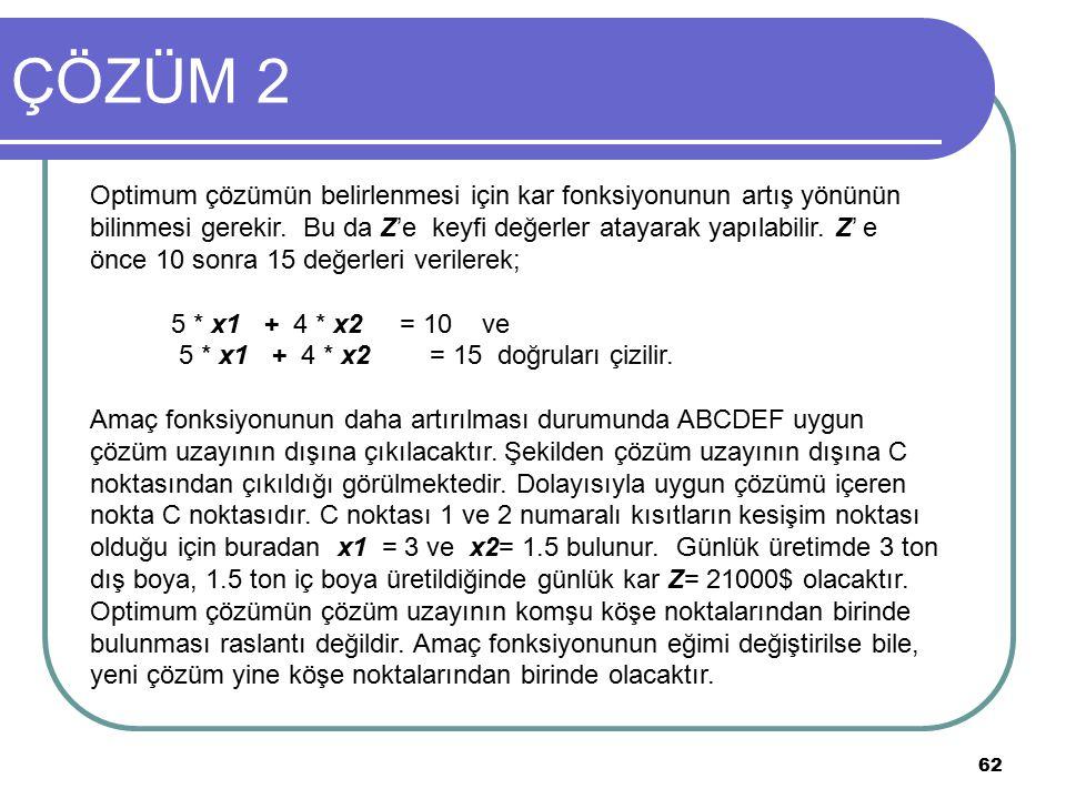 62 ÇÖZÜM 2 Optimum çözümün belirlenmesi için kar fonksiyonunun artış yönünün bilinmesi gerekir.