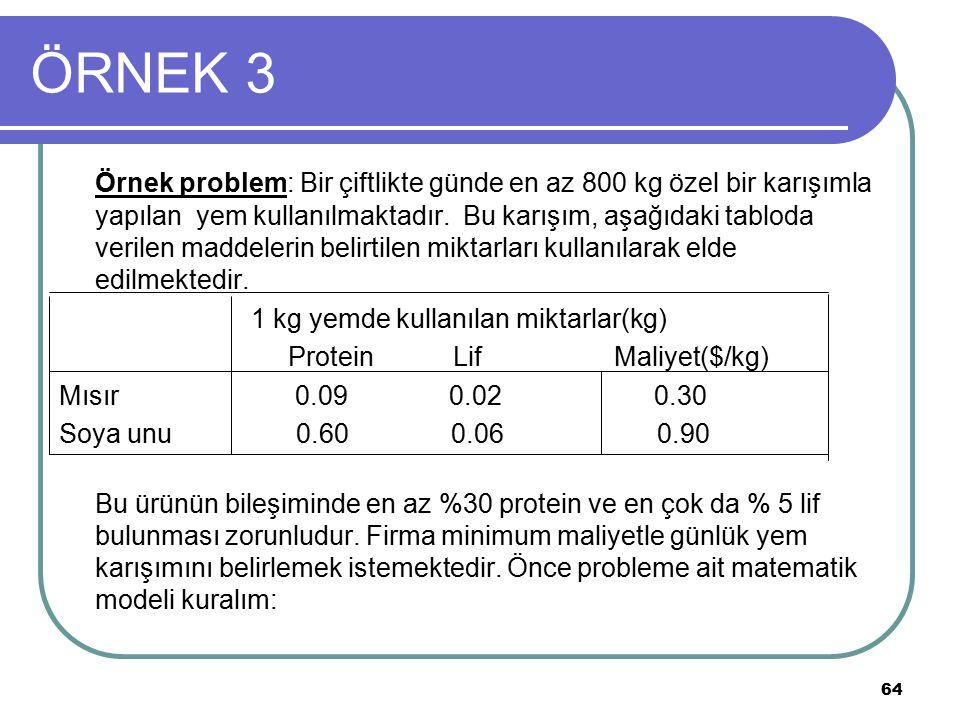 64 ÖRNEK 3 Örnek problem: Bir çiftlikte günde en az 800 kg özel bir karışımla yapılan yem kullanılmaktadır. Bu karışım, aşağıdaki tabloda verilen madd