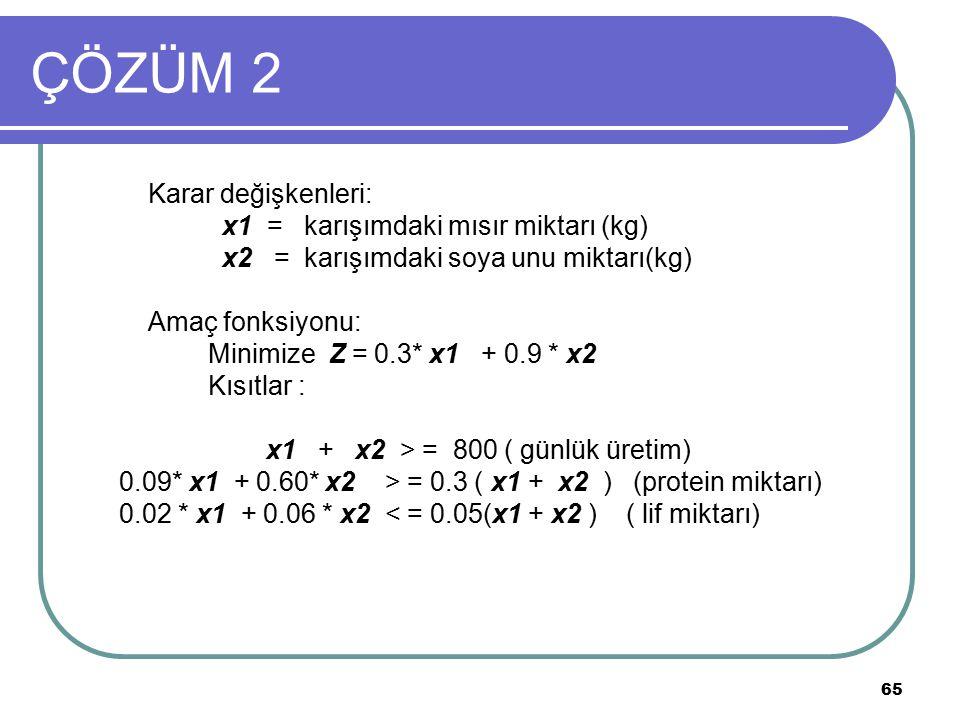 65 ÇÖZÜM 2 Karar değişkenleri: x1 = karışımdaki mısır miktarı (kg) x2 =karışımdaki soya unu miktarı(kg) Amaç fonksiyonu: Minimize Z = 0.3* x1 + 0.9 * x2 Kısıtlar : x1 + x2 > = 800 ( günlük üretim) 0.09* x1 + 0.60* x2 > = 0.3 ( x1 + x2 ) (protein miktarı) 0.02 * x1 + 0.06 * x2 < = 0.05(x1 + x2 ) ( lif miktarı)