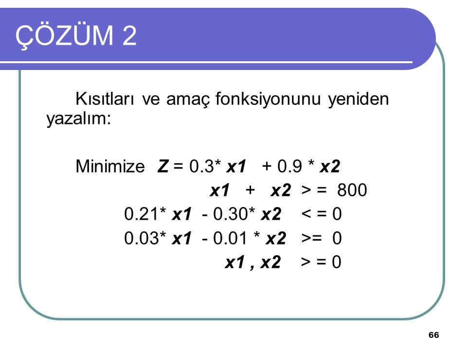 66 ÇÖZÜM 2 Kısıtları ve amaç fonksiyonunu yeniden yazalım: Minimize Z = 0.3* x1 + 0.9 * x2 x1 + x2 > = 800 0.21* x1 - 0.30* x2 < = 0 0.03* x1 - 0.01 * x2 >= 0 x1, x2 > = 0
