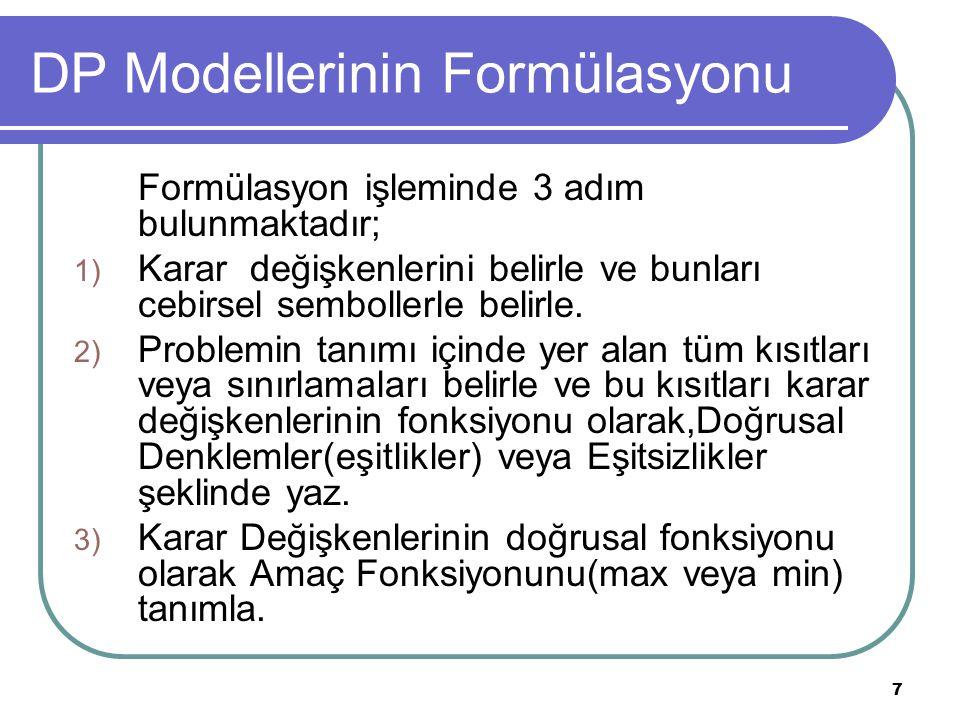 7 DP Modellerinin Formülasyonu Formülasyon işleminde 3 adım bulunmaktadır; 1) Karar değişkenlerini belirle ve bunları cebirsel sembollerle belirle. 2)
