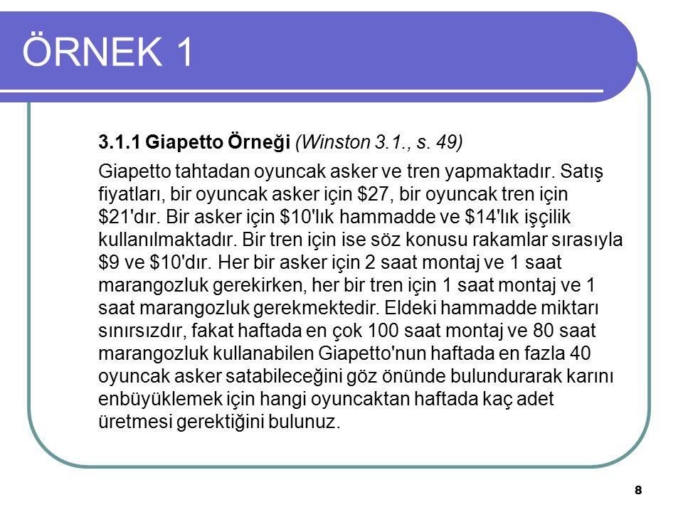 8 ÖRNEK 1 3.1.1 Giapetto Örneği (Winston 3.1., s. 49) Giapetto tahtadan oyuncak asker ve tren yapmaktadır. Satış fiyatları, bir oyuncak asker için $27