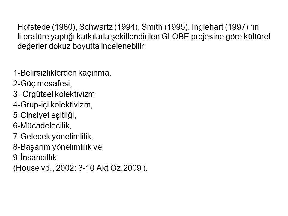 Hofstede (1980), Schwartz (1994), Smith (1995), Inglehart (1997) 'ın literatüre yaptığı katkılarla şekillendirilen GLOBE projesine göre kültürel değerler dokuz boyutta incelenebilir: 1-Belirsizliklerden kaçınma, 2-Güç mesafesi, 3- Örgütsel kolektivizm 4-Grup-içi kolektivizm, 5-Cinsiyet eşitliği, 6-Mücadelecilik, 7-Gelecek yönelimlilik, 8-Başarım yönelimlilik ve 9-İnsancıllık (House vd., 2002: 3-10 Akt Öz,2009 ).