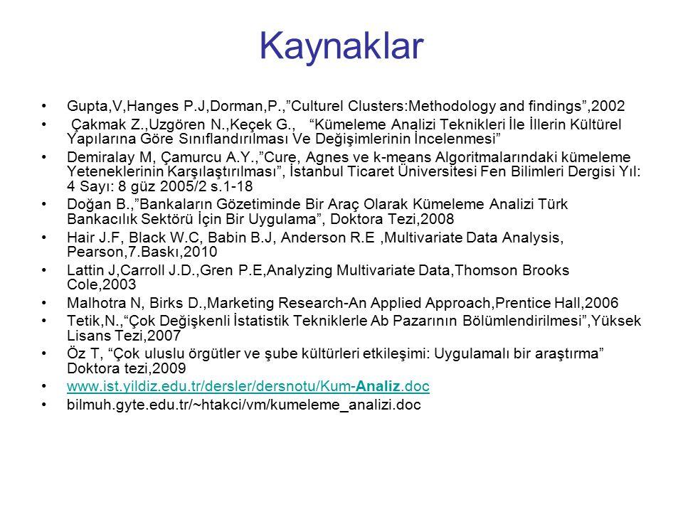 Kaynaklar Gupta,V,Hanges P.J,Dorman,P., Culturel Clusters:Methodology and findings ,2002 Çakmak Z.,Uzgören N.,Keçek G., Kümeleme Analizi Teknikleri İle İllerin Kültürel Yapılarına Göre Sınıflandırılması Ve Değişimlerinin İncelenmesi Demiralay M, Çamurcu A.Y., Cure, Agnes ve k-means Algoritmalarındaki kümeleme Yeteneklerinin Karşılaştırılması , İstanbul Ticaret Üniversitesi Fen Bilimleri Dergisi Yıl: 4 Sayı: 8 güz 2005/2 s.1-18 Doğan B., Bankaların Gözetiminde Bir Araç Olarak Kümeleme Analizi Türk Bankacılık Sektörü İçin Bir Uygulama , Doktora Tezi,2008 Hair J.F, Black W.C, Babin B.J, Anderson R.E,Multivariate Data Analysis, Pearson,7.Baskı,2010 Lattin J,Carroll J.D.,Gren P.E,Analyzing Multivariate Data,Thomson Brooks Cole,2003 Malhotra N, Birks D.,Marketing Research-An Applied Approach,Prentice Hall,2006 Tetik,N., Çok Değişkenli İstatistik Tekniklerle Ab Pazarının Bölümlendirilmesi ,Yüksek Lisans Tezi,2007 Öz T, Çok uluslu örgütler ve şube kültürleri etkileşimi: Uygulamalı bir araştırma Doktora tezi,2009 www.ist.yildiz.edu.tr/dersler/dersnotu/Kum-Analiz.docwww.ist.yildiz.edu.tr/dersler/dersnotu/Kum-Analiz.doc bilmuh.gyte.edu.tr/~htakci/vm/kumeleme_analizi.doc