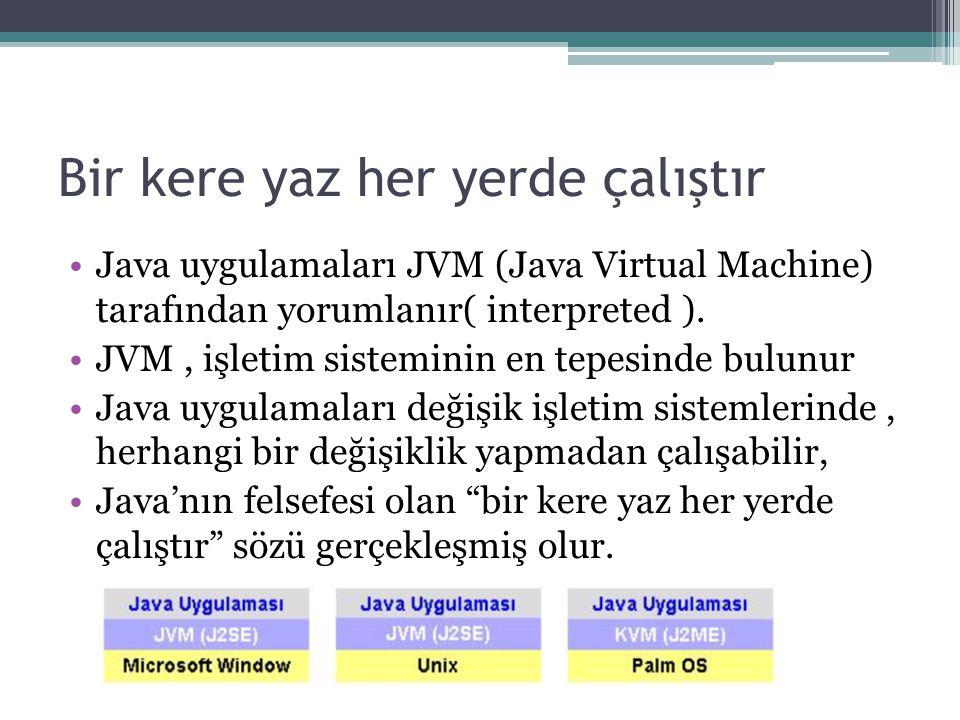 Bir kere yaz her yerde çalıştır Java uygulamaları JVM (Java Virtual Machine) tarafından yorumlanır( interpreted ). JVM, işletim sisteminin en tepesind