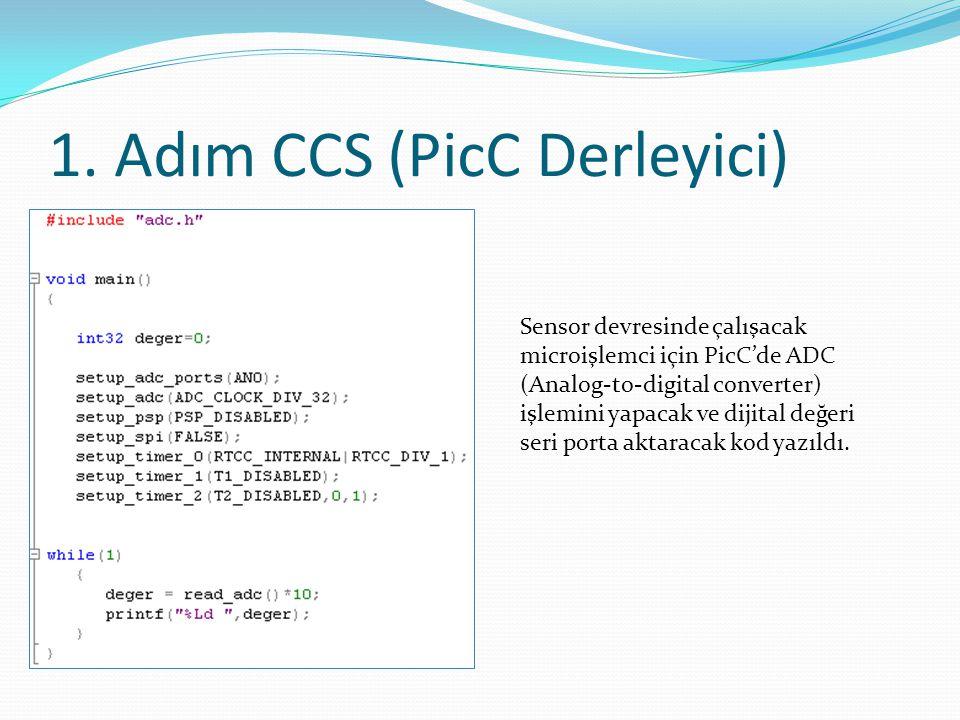 1. Adım CCS (PicC Derleyici) Sensor devresinde çalışacak microişlemci için PicC'de ADC (Analog-to-digital converter) işlemini yapacak ve dijital değer