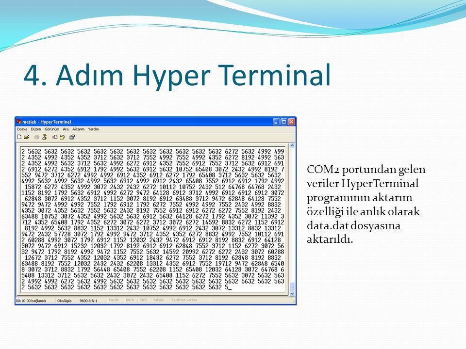 4. Adım Hyper Terminal COM2 portundan gelen veriler HyperTerminal programının aktarım özelliği ile anlık olarak data.dat dosyasına aktarıldı.