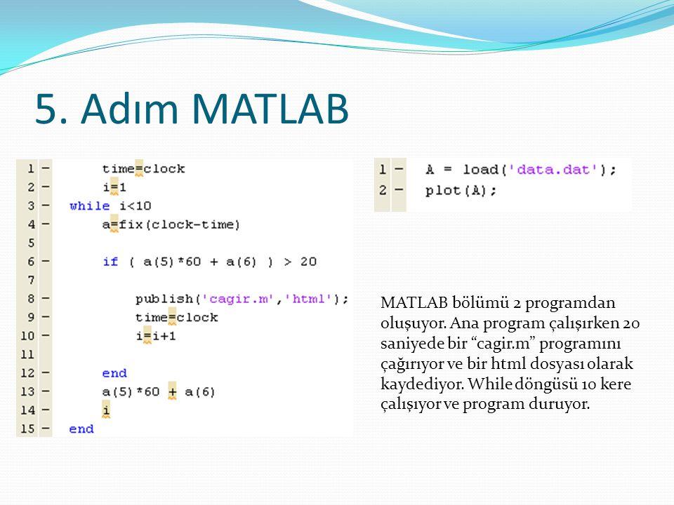 5. Adım MATLAB MATLAB bölümü 2 programdan oluşuyor.