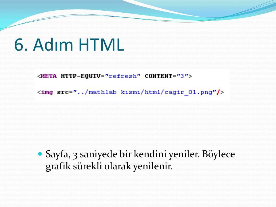 6. Adım HTML Sayfa, 3 saniyede bir kendini yeniler. Böylece grafik sürekli olarak yenilenir.