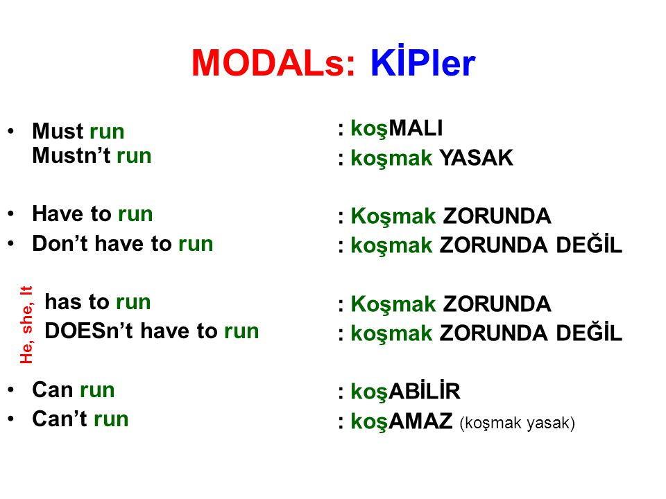 MODALs: KİPler Must run Mustn't run Have to run Don't have to run has to run DOESn't have to run Can run Can't run He, she, It : koşMALI : koşmak YASA