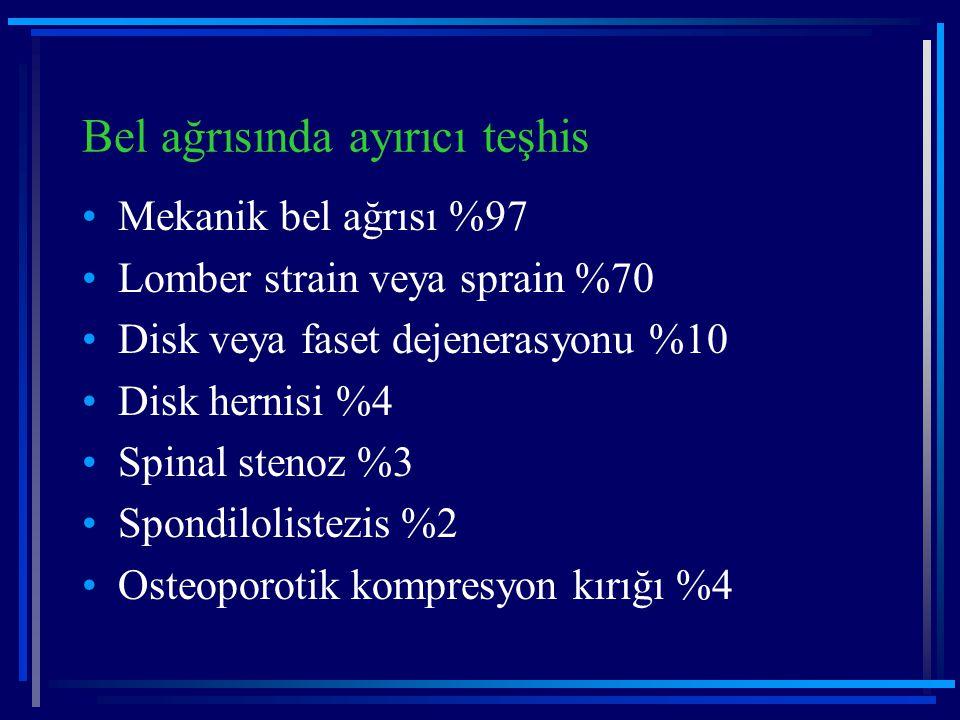 Bel ağrısında ayırıcı teşhis Mekanik bel ağrısı %97 Lomber strain veya sprain %70 Disk veya faset dejenerasyonu %10 Disk hernisi %4 Spinal stenoz %3 S