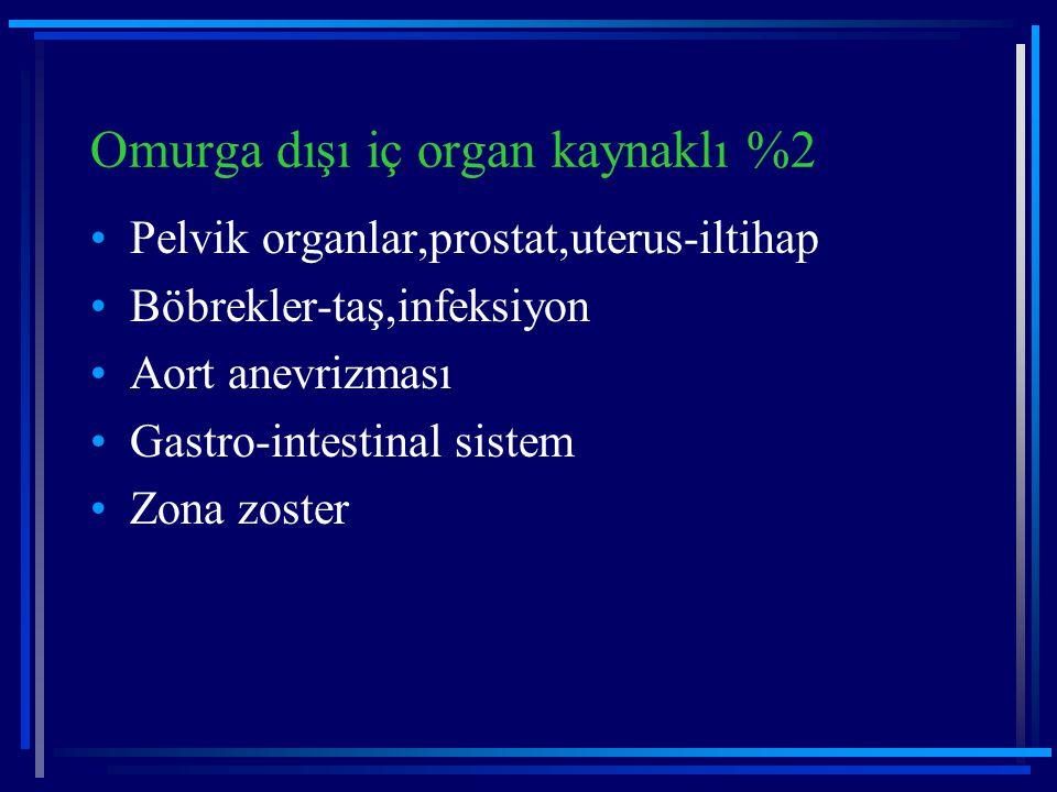 Omurga dışı iç organ kaynaklı %2 Pelvik organlar,prostat,uterus-iltihap Böbrekler-taş,infeksiyon Aort anevrizması Gastro-intestinal sistem Zona zoster