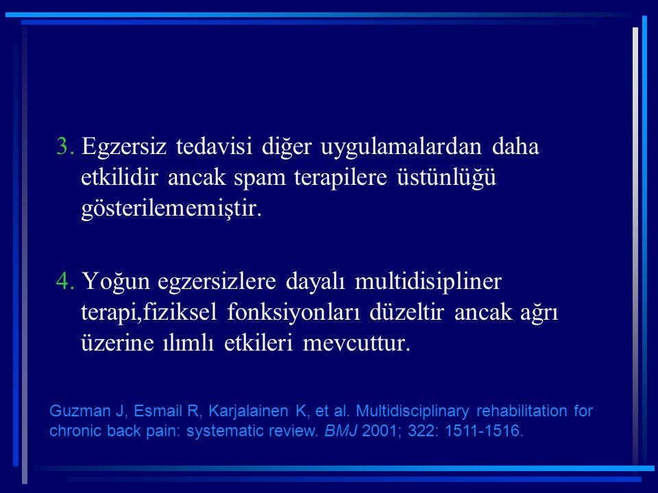3. Egzersiz tedavisi diğer uygulamalardan daha etkilidir ancak spam terapilere üstünlüğü gösterilememiştir. 4. Yoğun egzersizlere dayalı multidisiplin