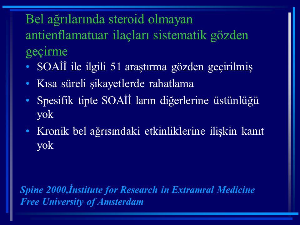 Bel ağrılarında steroid olmayan antienflamatuar ilaçları sistematik gözden geçirme SOAİİ ile ilgili 51 araştırma gözden geçirilmiş Kısa süreli şikayet