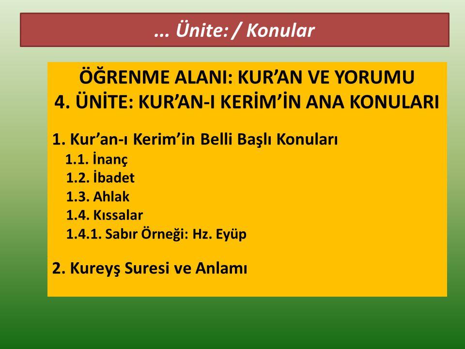 4.Ünite: / Kazanımlar  Kur'an-ı Kerim'in temel konularını açıklar.