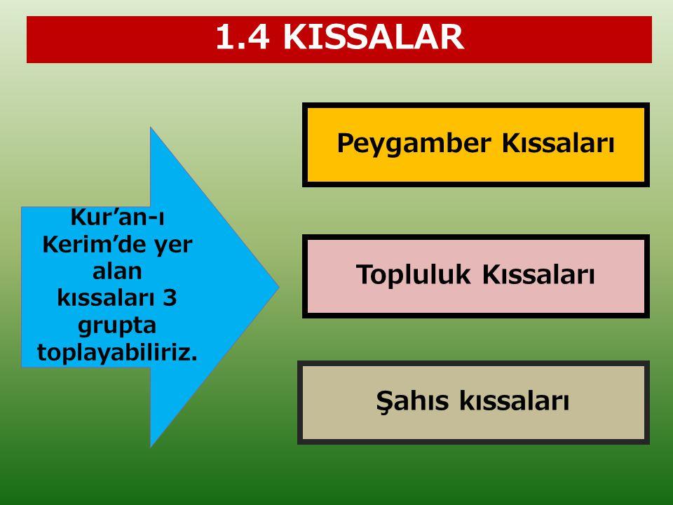 1.4 KISSALAR Peygamber Kıssaları Topluluk Kıssaları Şahıs kıssaları Kur'an-ı Kerim'de yer alan kıssaları 3 grupta toplayabiliriz.