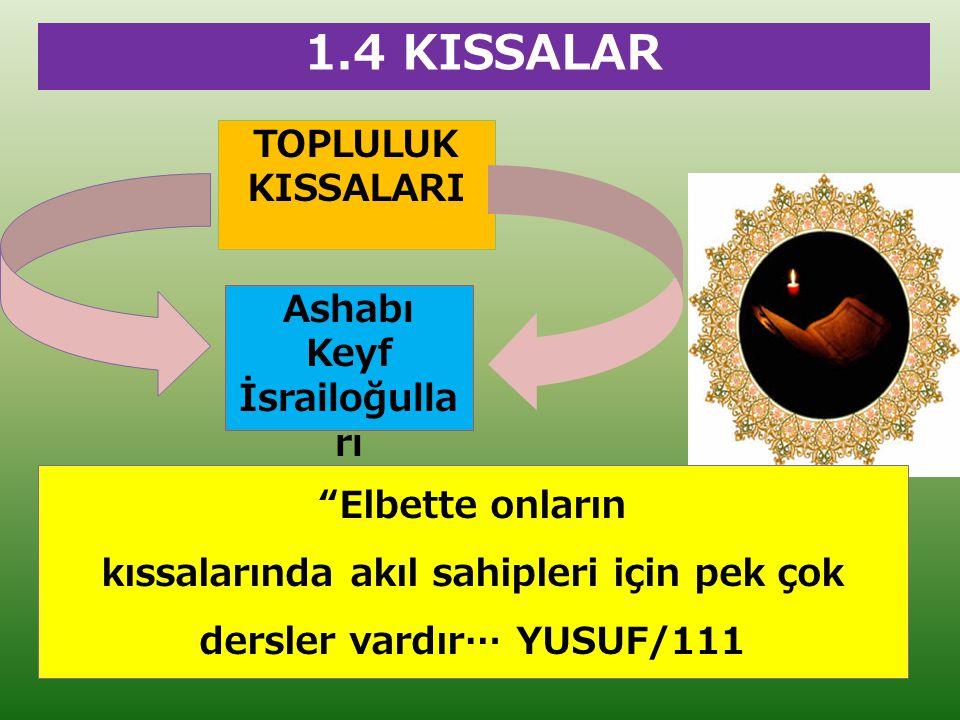 """1.4 KISSALAR TOPLULUK KISSALARI Ashabı Keyf İsrailoğulla rı """"Elbette onların kıssalarında akıl sahipleri için pek çok dersler vardır… YUSUF/111"""