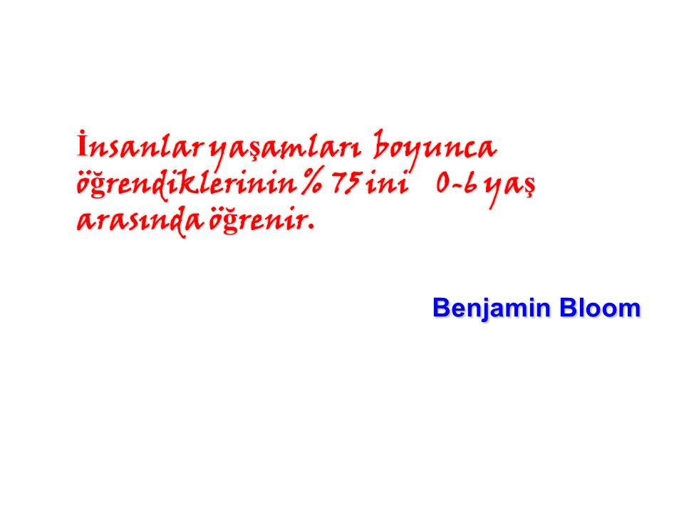 İ nsanlar ya ş amları boyunca ö ğ rendiklerinin % 75 ini 0-6 ya ş arasında ö ğ renir. Benjamin Bloom