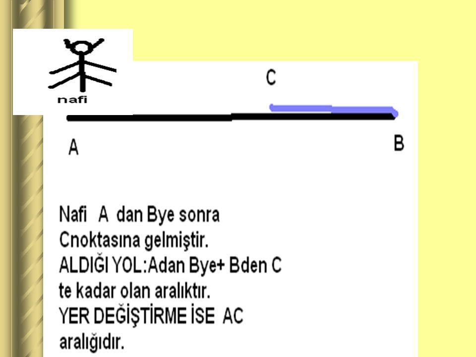 Soru3: İzmir Seferihisar'da esen lodosun hızı saatte 45km/h olarak ölçülmüştür.