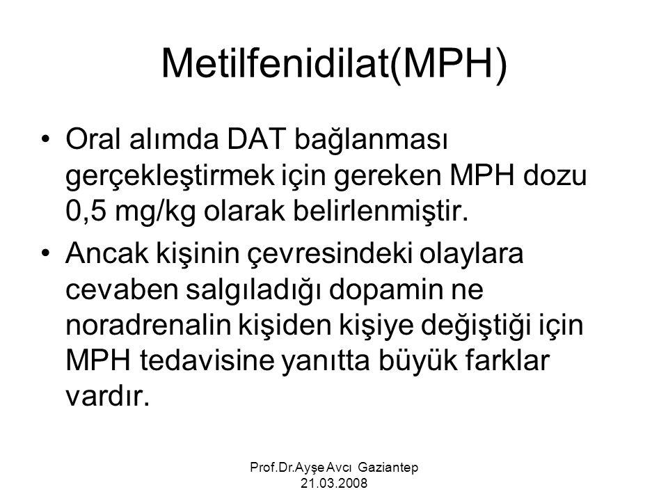 Prof.Dr.Ayşe Avcı Gaziantep 21.03.2008 Metilfenidilat(MPH) Oral alımda DAT bağlanması gerçekleştirmek için gereken MPH dozu 0,5 mg/kg olarak belirlenm