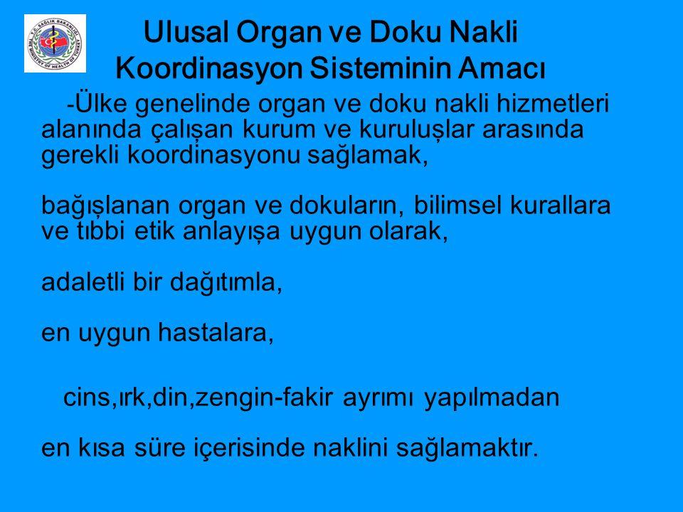 Ulusal Organ ve Doku Nakli Koordinasyon Sisteminin Amacı - Ülke genelinde organ ve doku nakli hizmetleri alanında çalışan kurum ve kuruluşlar arasında