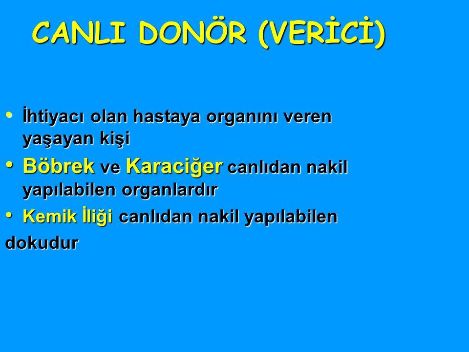 CANLI DONÖR (VERİCİ) İhtiyacı olan hastaya organını veren yaşayan kişi İhtiyacı olan hastaya organını veren yaşayan kişi Böbrek ve Karaciğer canlıdan