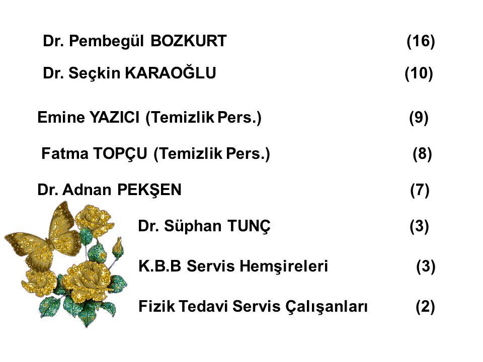 Dr. Seçkin KARAOĞLU (10) Dr. Pembegül BOZKURT (16) Emine YAZICI (Temizlik Pers.) (9) Dr. Adnan PEKŞEN (7) Dr. Süphan TUNÇ (3) Fizik Tedavi Servis Çalı
