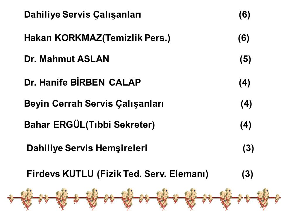 Dahiliye Servis Çalışanları (6) Dr. Hanife BİRBEN CALAP (4) Beyin Cerrah Servis Çalışanları (4) Hakan KORKMAZ(Temizlik Pers.) (6) Dr. Mahmut ASLAN (5)
