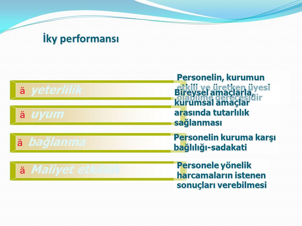 İky performansı ä yeterlilik ä uyum ä bağlanma ä Maliyet etkililik Personelin, kurumun etkili ve üretken üyesi olabilme derecesidir Bireysel amaçlarla