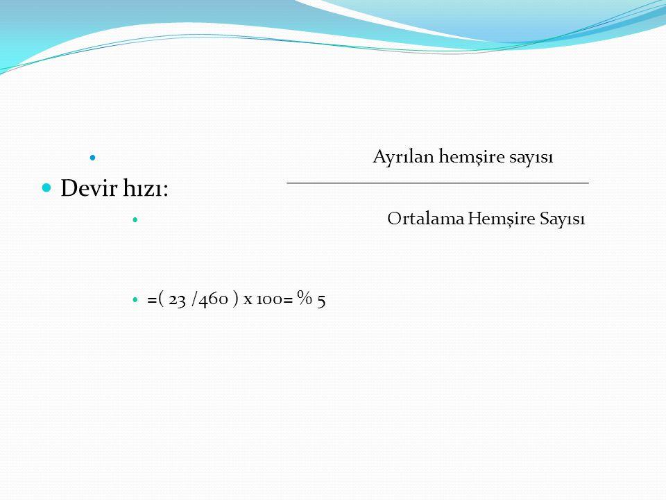Ayrılan hemşire sayısı Devir hızı: Ortalama Hemşire Sayısı =( 23 /460 ) x 100= % 5