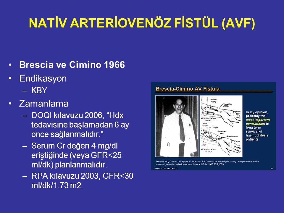 """NATİV ARTERİOVENÖZ FİSTÜL (AVF) Brescia ve Cimino 1966 Endikasyon –KBY Zamanlama –DOQI kılavuzu 2006, """"Hdx tedavisine başlamadan 6 ay önce sağlanmalıd"""