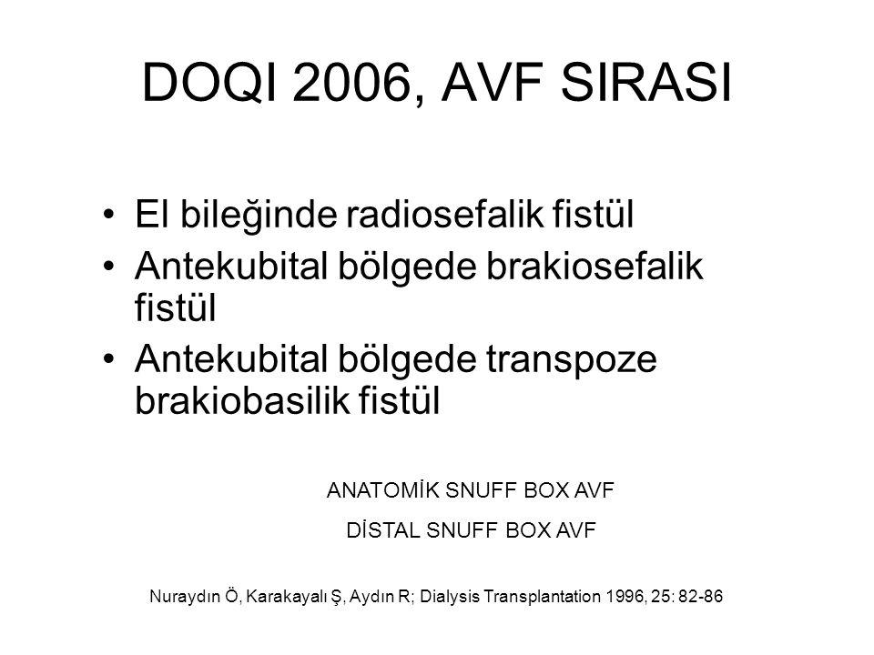 DOQI 2006, AVF SIRASI El bileğinde radiosefalik fistül Antekubital bölgede brakiosefalik fistül Antekubital bölgede transpoze brakiobasilik fistül ANA