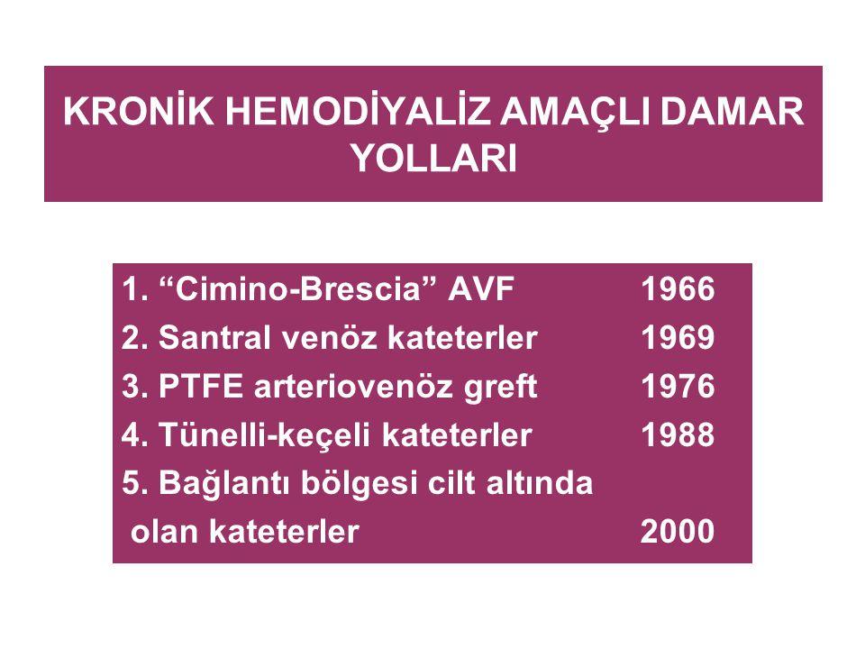 """KRONİK HEMODİYALİZ AMAÇLI DAMAR YOLLARI 1. """"Cimino-Brescia"""" AVF1966 2. Santral venöz kateterler1969 3. PTFE arteriovenöz greft1976 4. Tünelli-keçeli k"""