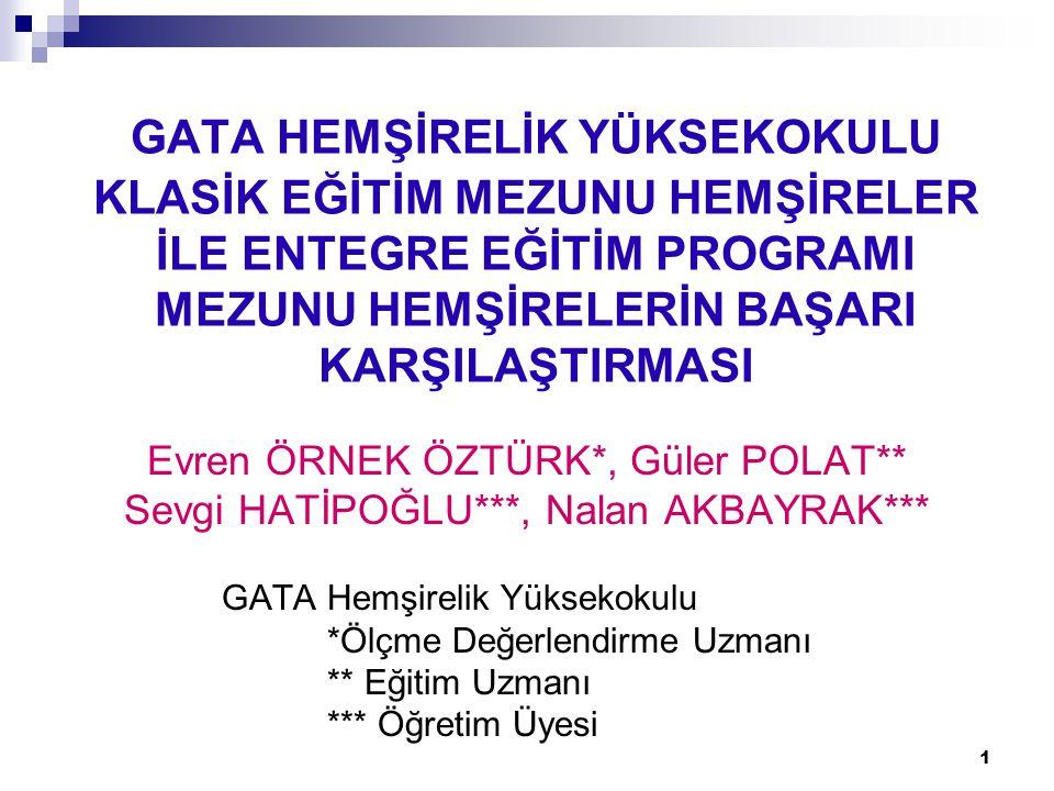 2 GATA Hemşirelik Yüksekokulu 1985 yılında kurulmuş ve kuruluşundan itibaren Klasik Eğitim Sistemi kullanılmıştır.