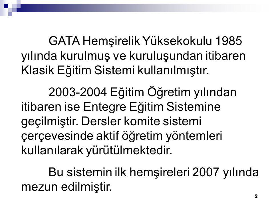2 GATA Hemşirelik Yüksekokulu 1985 yılında kurulmuş ve kuruluşundan itibaren Klasik Eğitim Sistemi kullanılmıştır. 2003-2004 Eğitim Öğretim yılından i