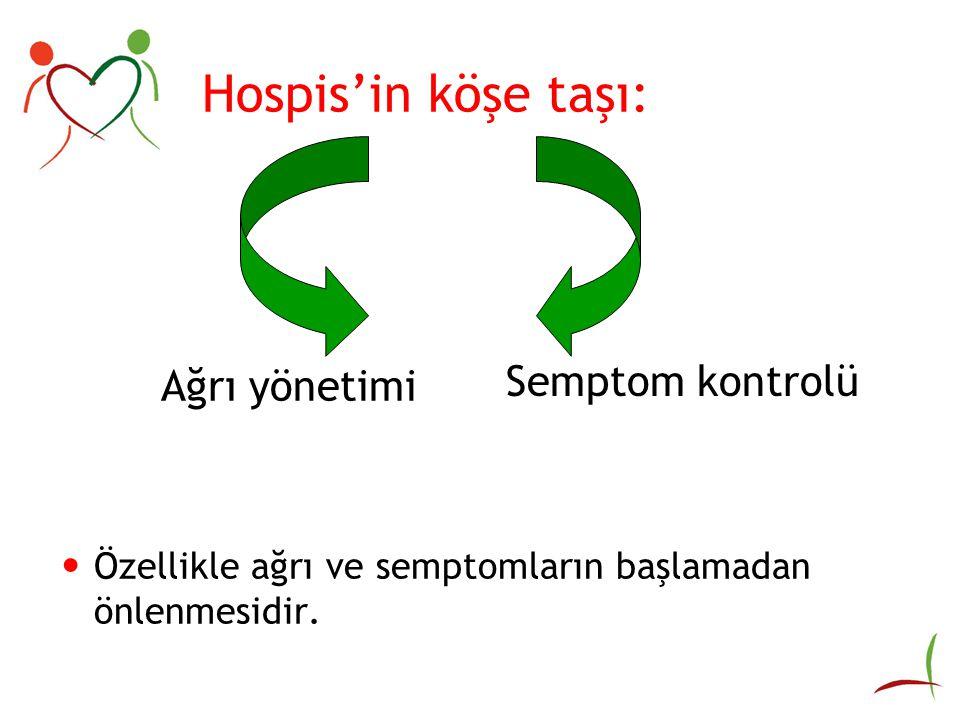 Hospis'in köşe taşı: Ağrı yönetimi Özellikle ağrı ve semptomların başlamadan önlenmesidir.