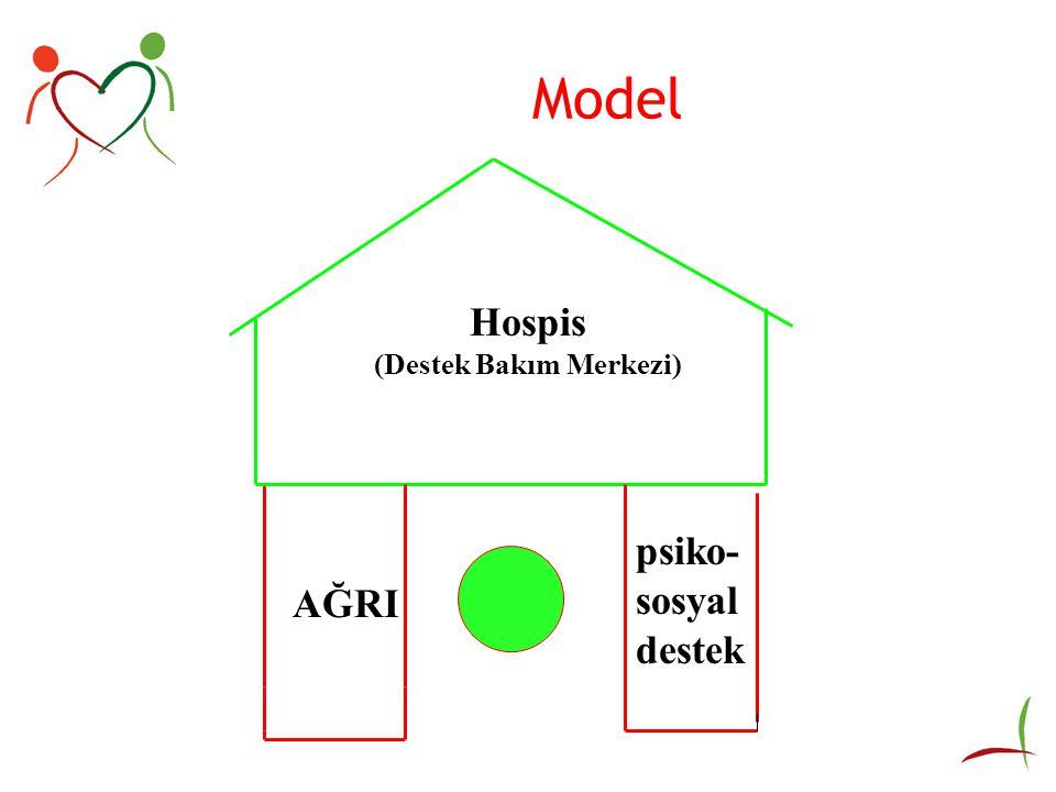 Model Hospis (Destek Bakım Merkezi) AĞRI psiko- sosyal destek