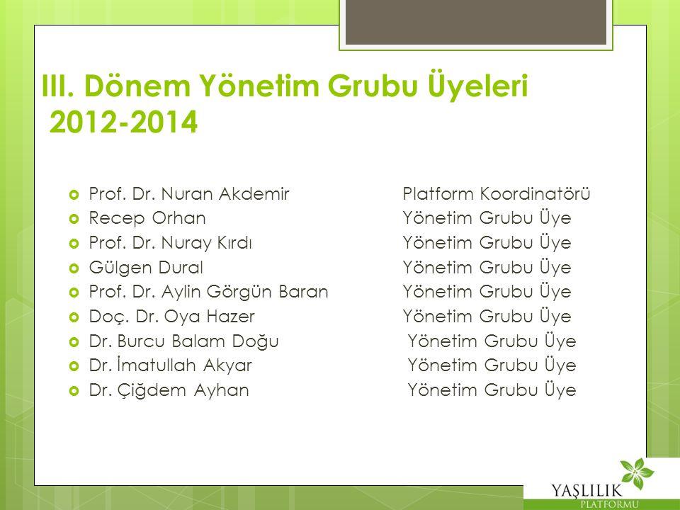  Prof. Dr. Nuran Akdemir Platform Koordinatörü  Recep OrhanYönetim Grubu Üye  Prof. Dr. Nuray KırdıYönetim Grubu Üye  Gülgen DuralYönetim Grubu Üy