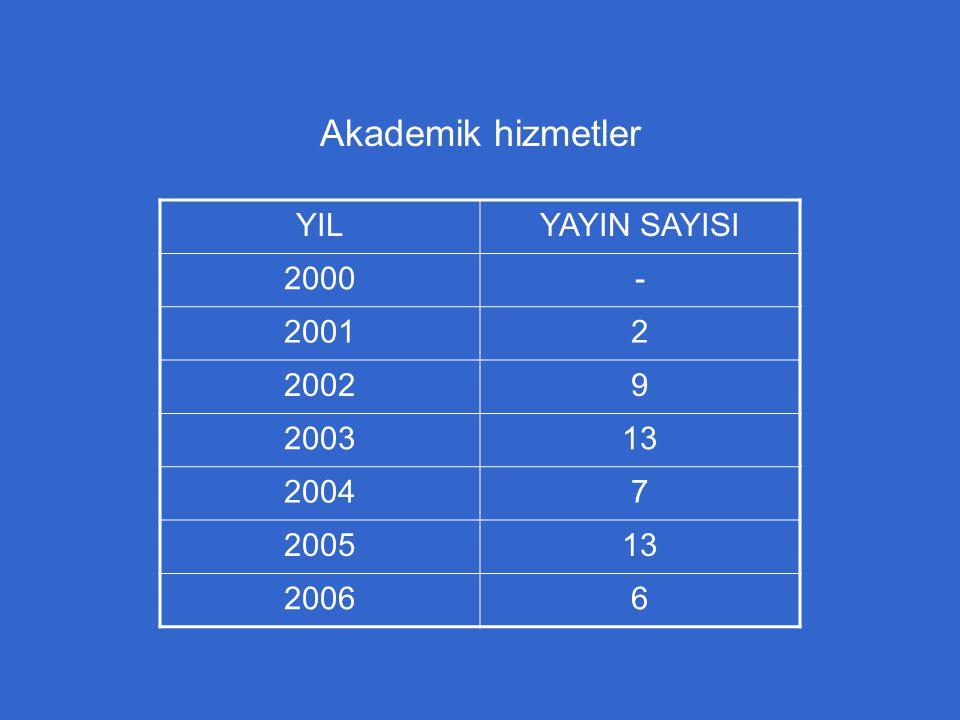 Akademik hizmetler YILYAYIN SAYISI 2000- 20012 20029 200313 20047 200513 20066