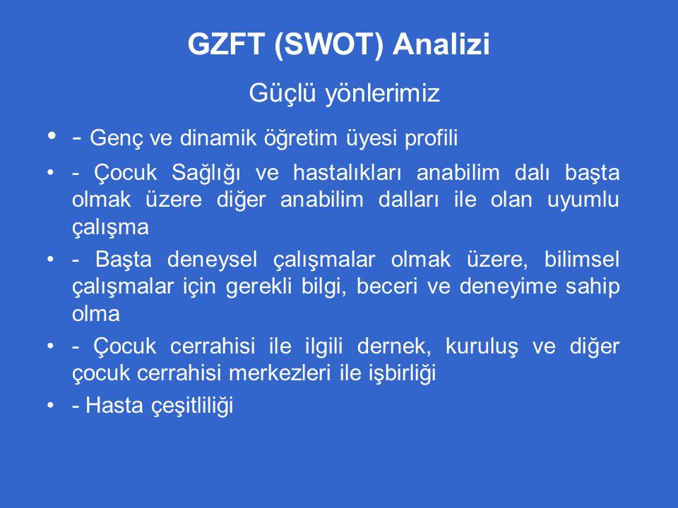 GZFT (SWOT) Analizi Güçlü yönlerimiz - Genç ve dinamik öğretim üyesi profili - Çocuk Sağlığı ve hastalıkları anabilim dalı başta olmak üzere diğer ana