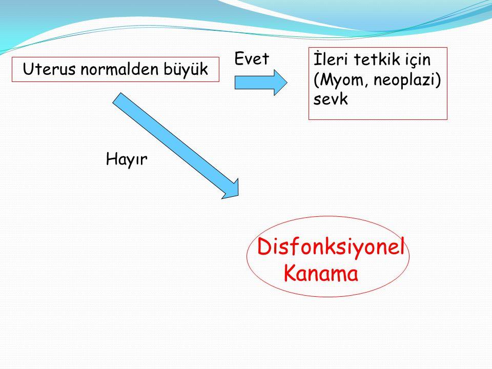 Uterus normalden büyük İleri tetkik için (Myom, neoplazi) sevk Evet Hayır Disfonksiyonel Kanama