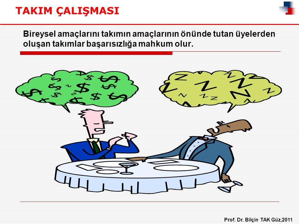 Kazanan takımlar düşmanlarıyla (sorunlarıyla), kaybeden takımlar ise birbirleriyle mücadele ederler. TAKIM ÇALIŞMASI Prof.