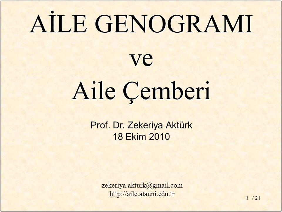 / 211 Prof. Dr. Zekeriya Aktürk 18 Ekim 2010 AİLE GENOGRAMI ve Aile Çemberi zekeriya.akturk@gmail.com http://aile.atauni.edu.tr