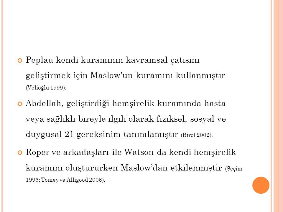 Peplau kendi kuramının kavramsal çatısını geliştirmek için Maslow'un kuramını kullanmıştır (Velioğlu 1999).
