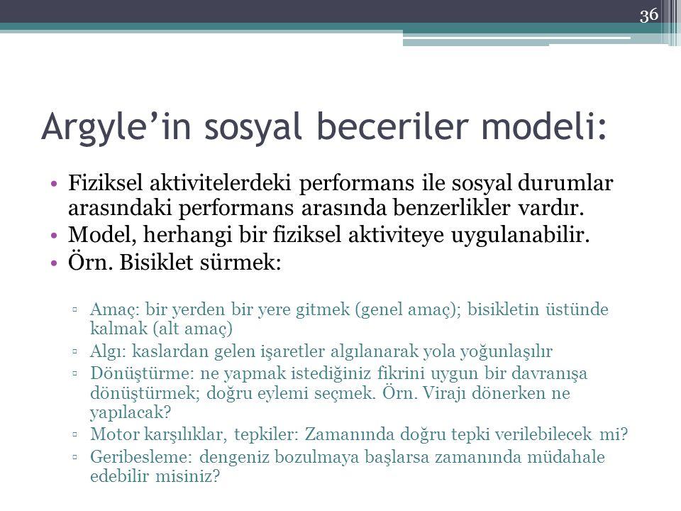 Argyle'in sosyal beceriler modeli: Fiziksel aktivitelerdeki performans ile sosyal durumlar arasındaki performans arasında benzerlikler vardır. Model,