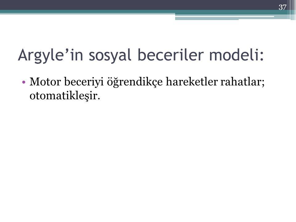 Argyle'in sosyal beceriler modeli: Motor beceriyi öğrendikçe hareketler rahatlar; otomatikleşir. 37