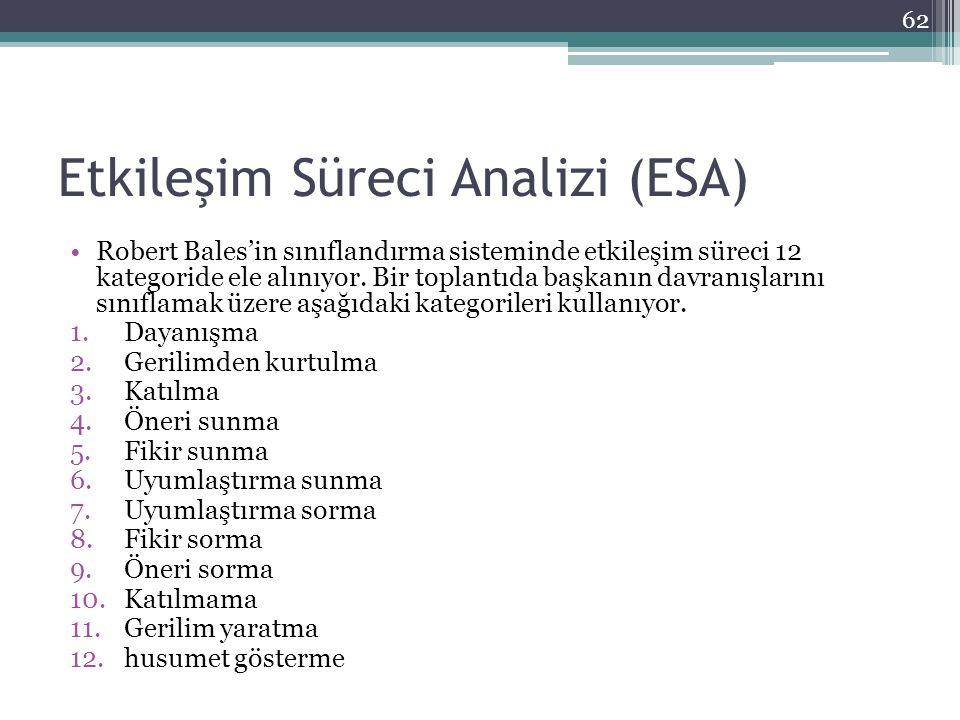 Etkileşim Süreci Analizi (ESA) Robert Bales'in sınıflandırma sisteminde etkileşim süreci 12 kategoride ele alınıyor. Bir toplantıda başkanın davranışl