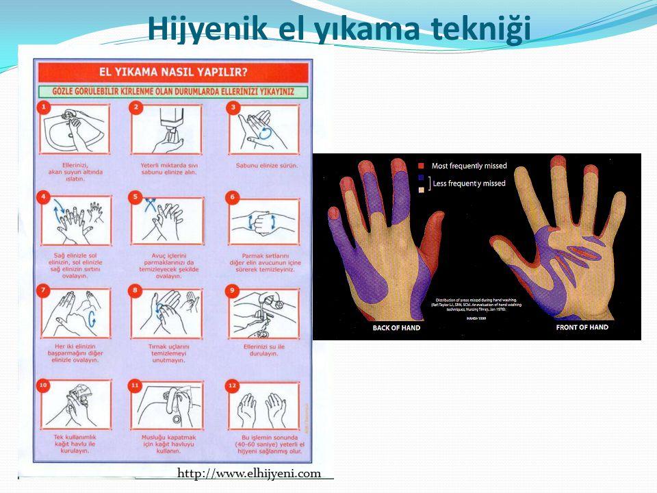 Hijyenik el yıkama tekniği http://www.elhijyeni.com