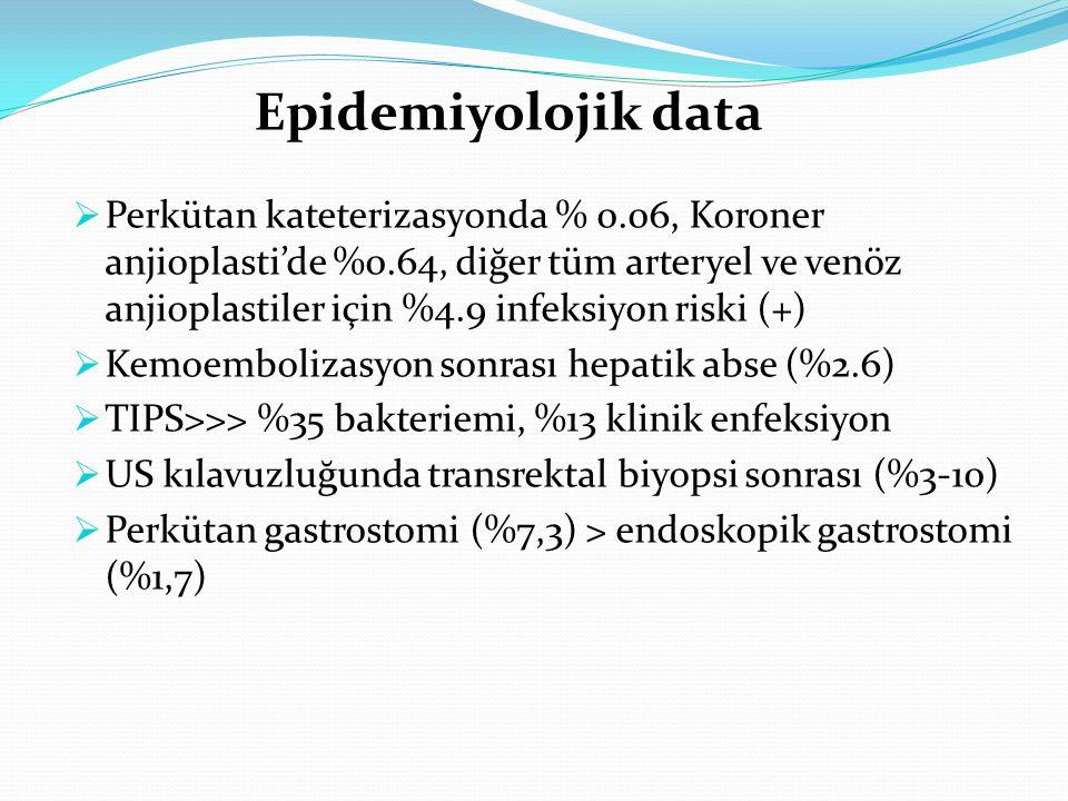  Perkütan kateterizasyonda % 0.06, Koroner anjioplasti'de %0.64, diğer tüm arteryel ve venöz anjioplastiler için %4.9 infeksiyon riski (+)  Kemoembolizasyon sonrası hepatik abse (%2.6)  TIPS>>> %35 bakteriemi, %13 klinik enfeksiyon  US kılavuzluğunda transrektal biyopsi sonrası (%3-10)  Perkütan gastrostomi (%7,3) > endoskopik gastrostomi (%1,7) Epidemiyolojik data